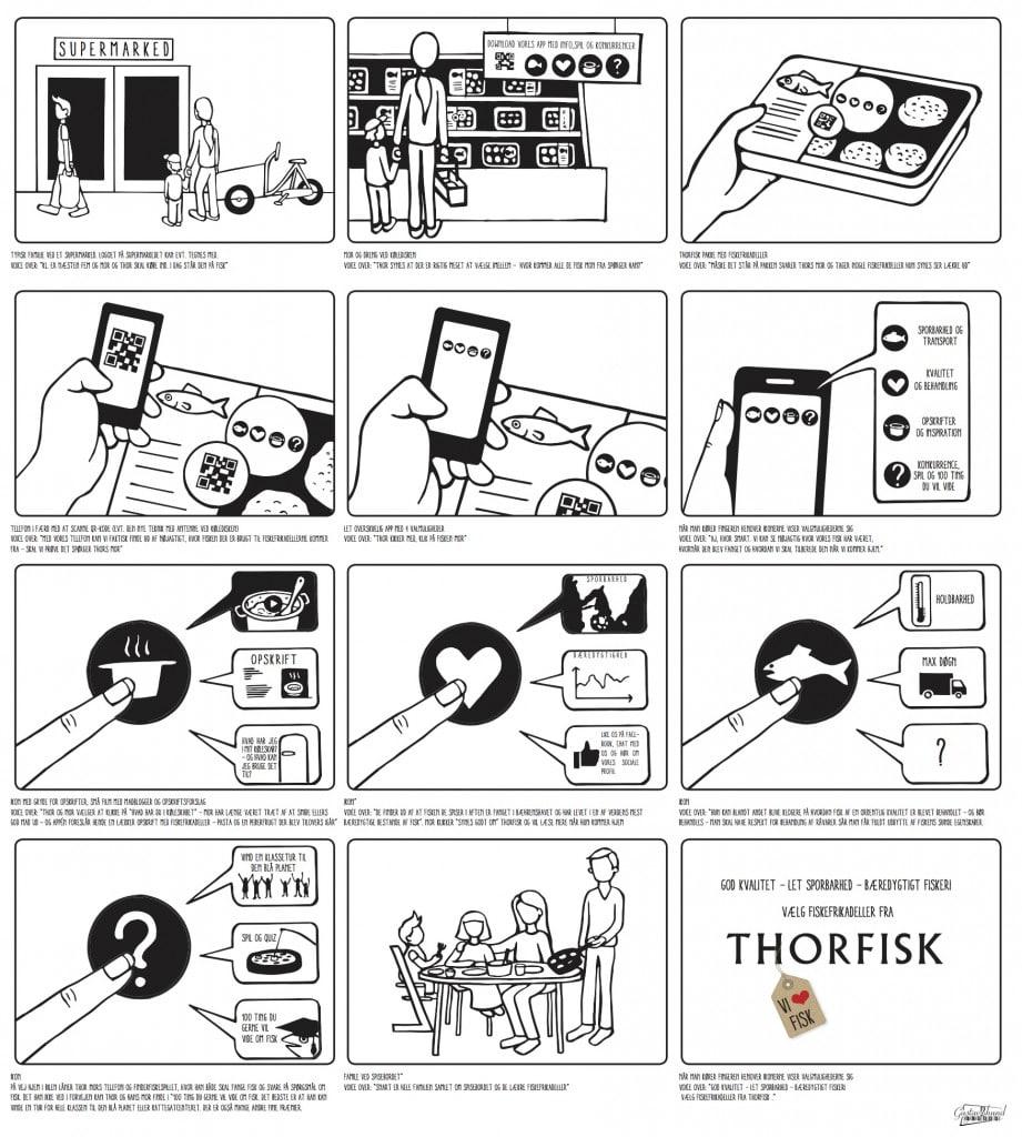 Storyboard til Thor Fisk